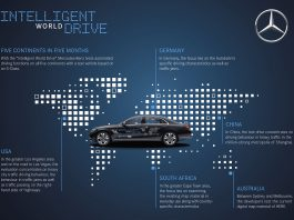 Mercedes-Benz - Intelligent World Drive